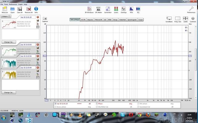 Basstest Ohne Bassanhebung Frequenzdiagramm