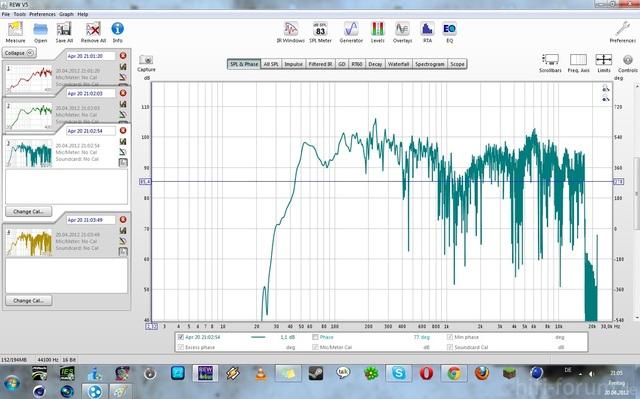 Vollfrequenzmessung Mit Bassanhebung Frequenzdiagramm