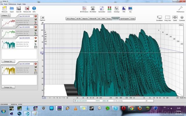 Vollfrequenzmessung Mit Bassanhebung Wasserfalldiagramm