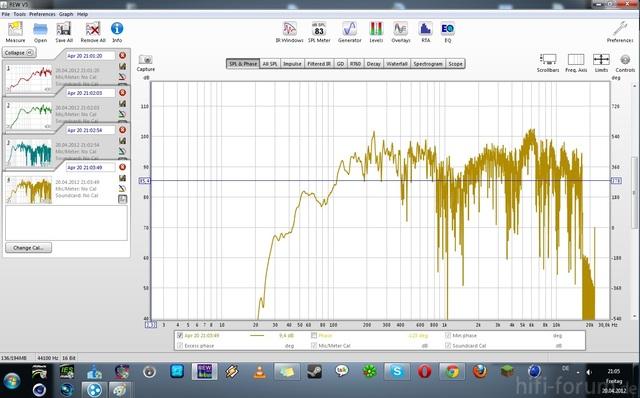 Vollfrequenzmessung Ohne Bassanhebung Frequenzdiagramm