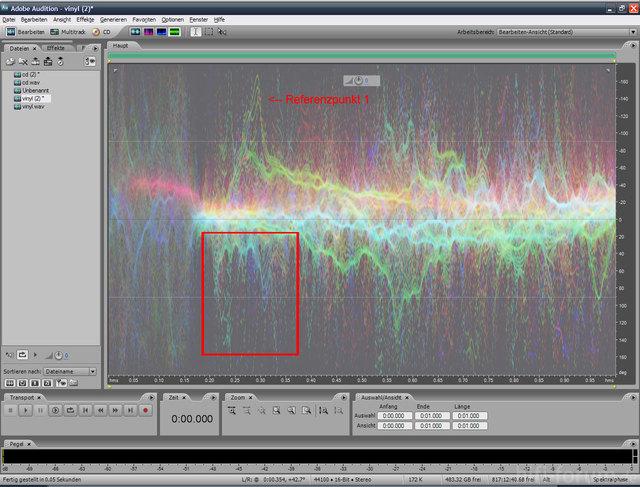 Spektralanalyse Vinyl