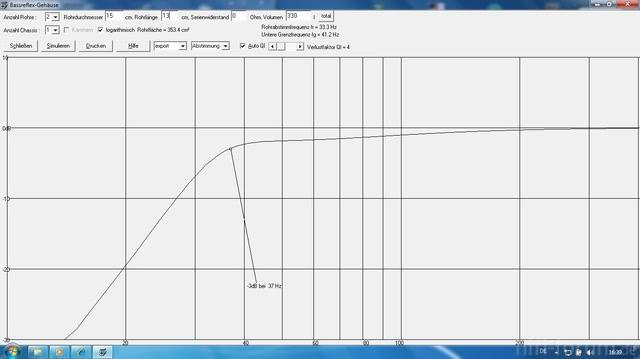 Bassreflex Sigma Pro 18 Frequenzgang