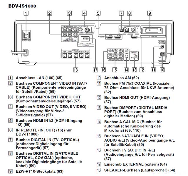 BDV IT1000