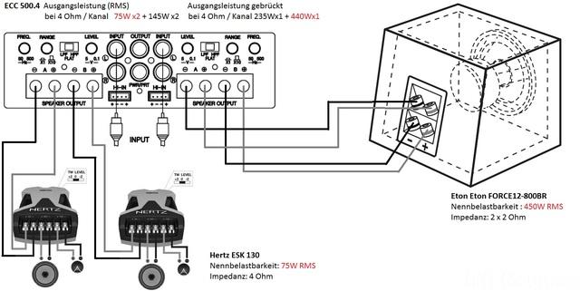 Soundanlage auto einbauen lassen