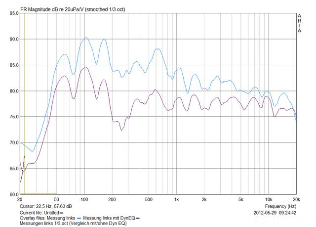 Messung Links 1 3 Oct Mit Ohne Dyn Eq