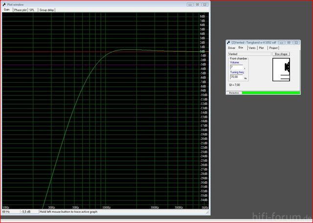 7 Liter Abstimmung 70 Hz