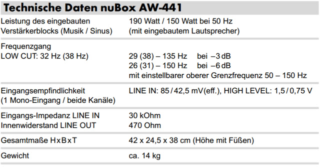 Technische Daten Nubert nuBox AW-441