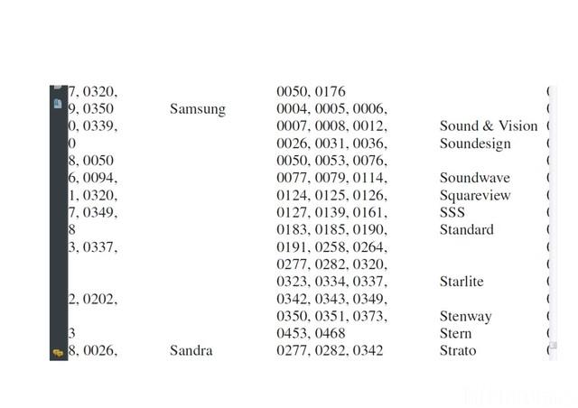 Fernbedienungscodes Samsung