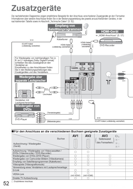 Panasonic TX-P37C10E