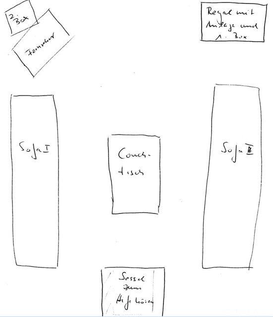 Wohnbereich mit Boxen