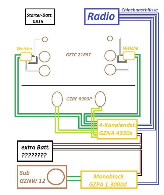 Audioanschluß