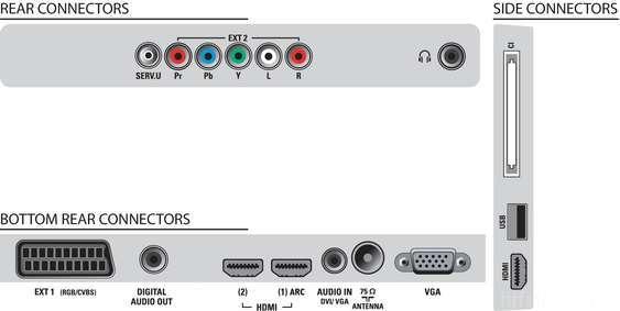 Philips 5605k