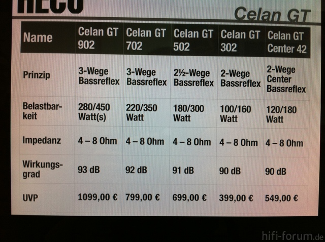 Heco Celan GT IFA 2011