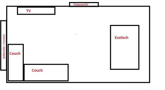 Wohnzimmer Schema