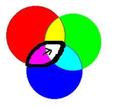 Farbenl