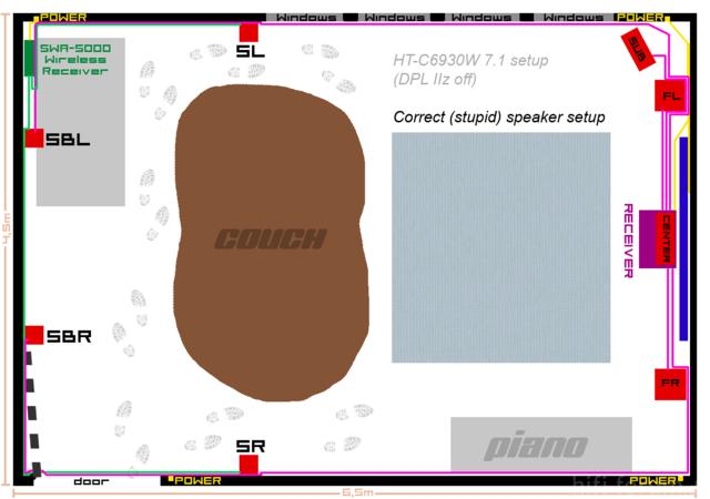 Samsung HT-C6930W 7.1 Setup - Korrekte/idiotische Aufstellung