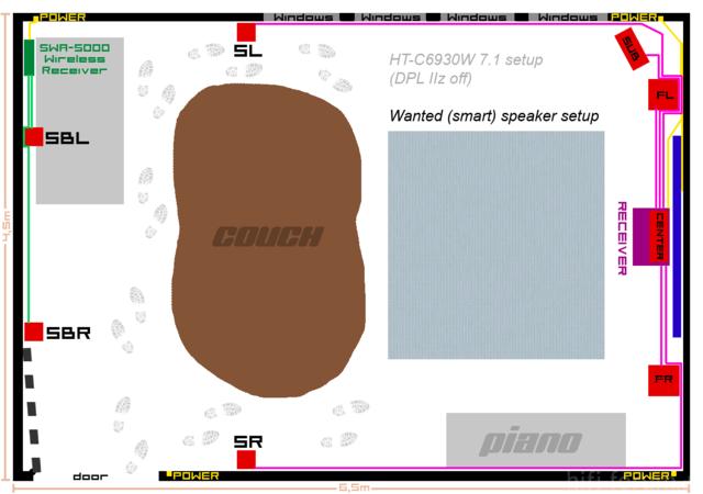Samsung HT-C6930W 7.1 Setup - Wunsch/Aktuell/Untauglich