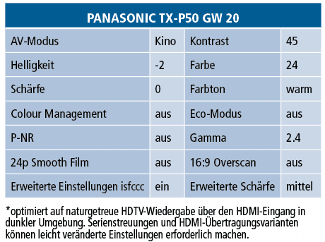 Pan Tv Tc P50gw20 IEdfdf