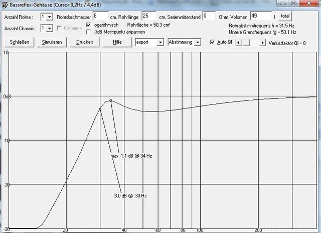 FrequenzgangAWM104 48L