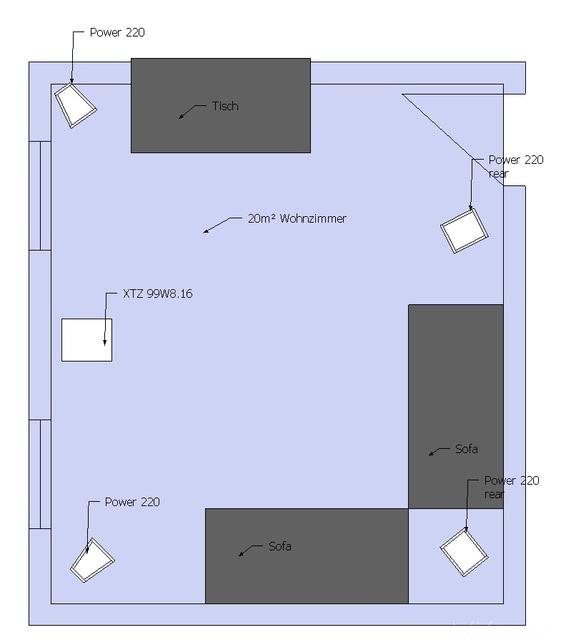 Wohnung/Aufstellung