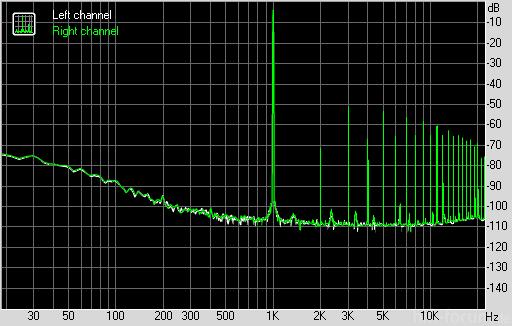 LG P990 Mit Se215   Klirr (normal HeadAmp Level)