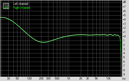 Rockbox EQ = Meizu M6 BB1