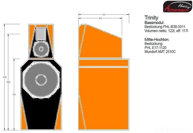 Zims Trinity15 153946