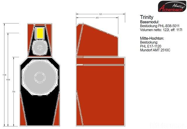 Zims Trinity15 153946dunkel