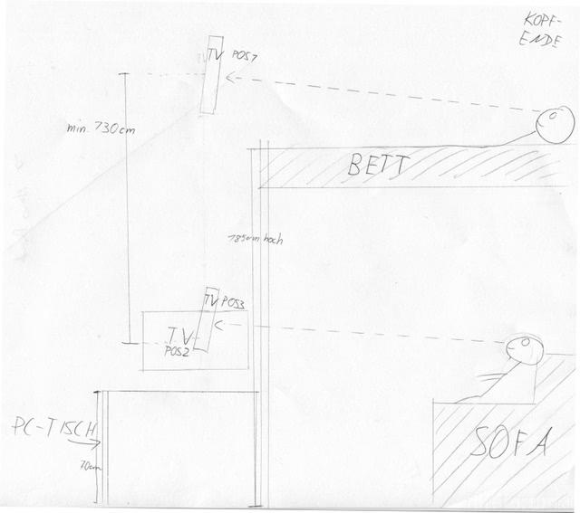Galba, Skizze Für Wandhalterung