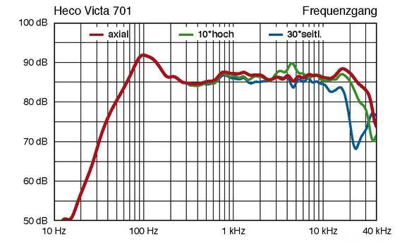 heco-victa-701_260784