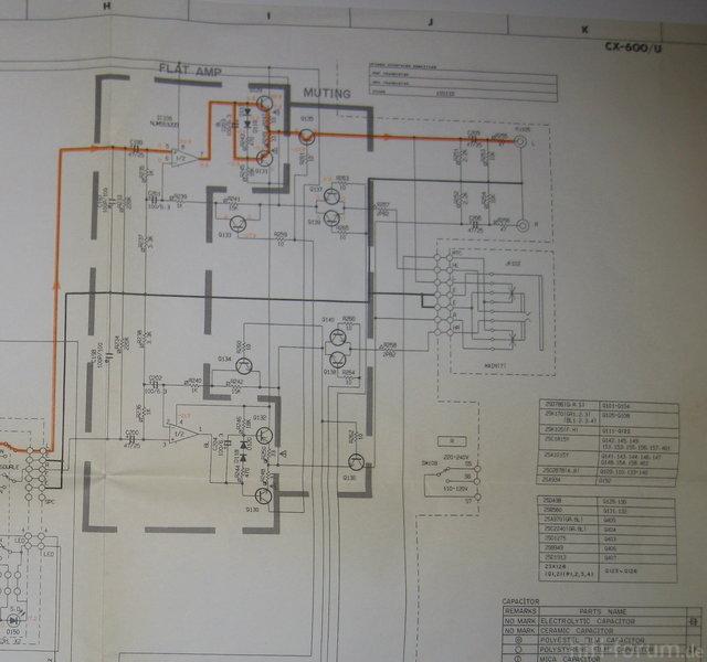 Manual Service Teil2