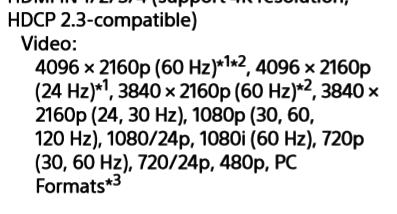 Sony XH95 Videosignale