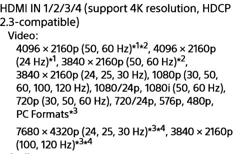 Sony ZG9 Videosignale