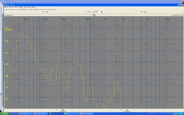 SW Frequenzgang Fullrange Kofferraum