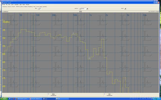 SW Frequenzgang Fullrange
