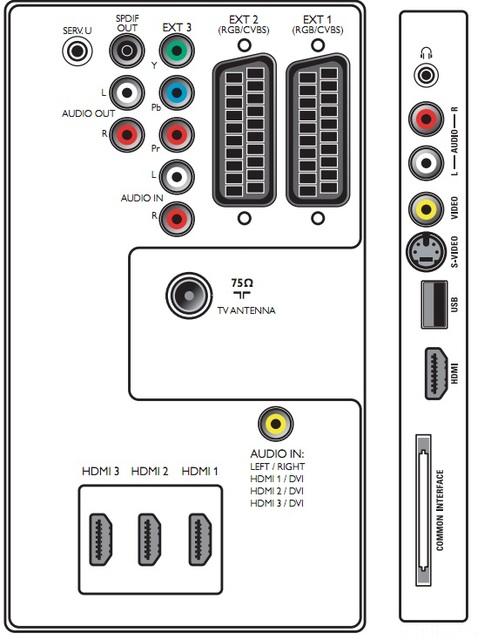 Philips37PFL5603D