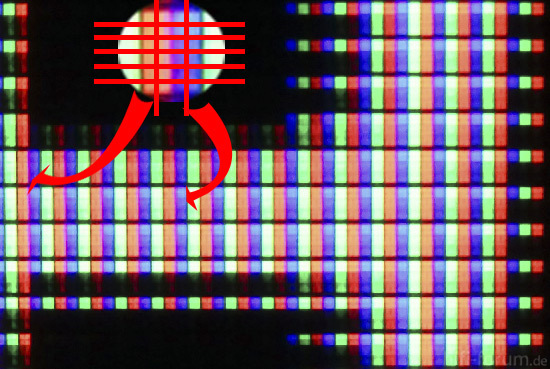 Pixelstruktur