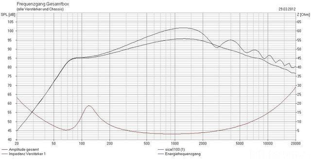 Ghp%20sica%201100%208l