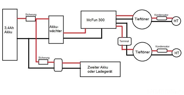 Anschlussplan Für Mobile Musikbox No.2