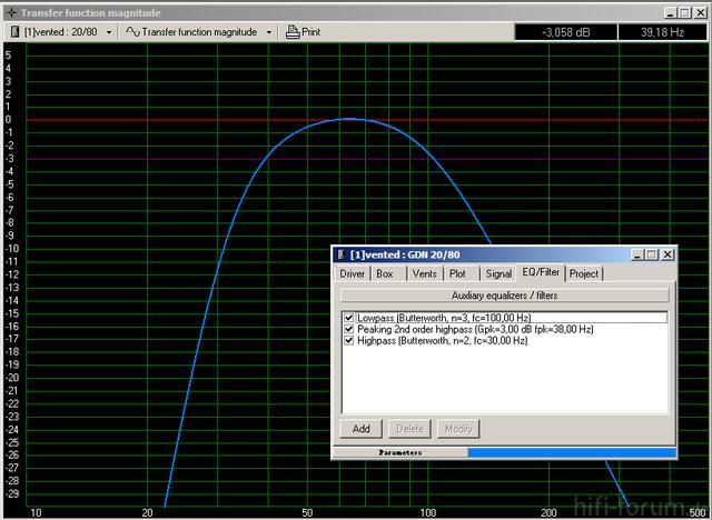Tonsil GDN 20/80 Mit Mivoc AM80