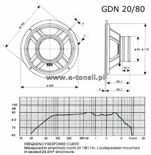 Tonsil GDN 20/80