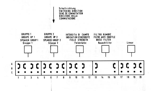 rtv900-lp-schalter