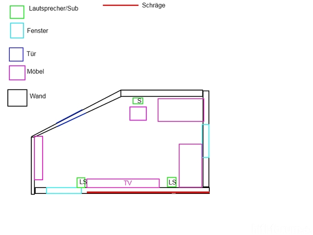Skizze Des Raumes
