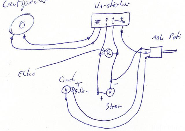 Zeichnung Vom Aufbau