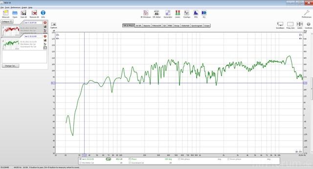 Klipsch RF7 Frequenzgang 2