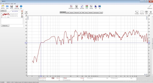 Klipsch RF7 Frequenzgang
