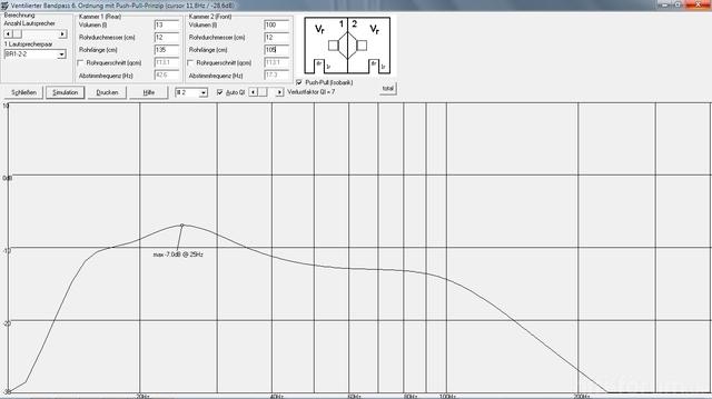 Canton Pullman Frequenzverlauf
