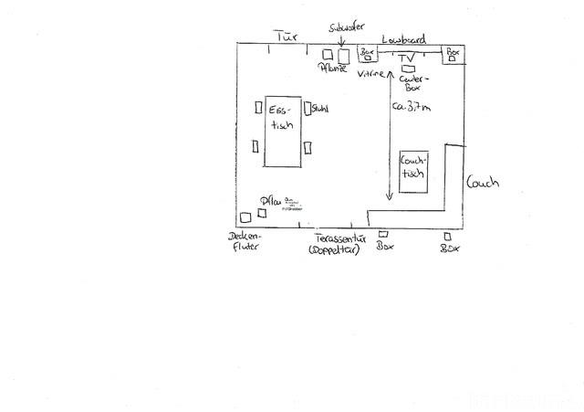 Skizze Wohnzimmer Pdf Seite 1 Bild 1