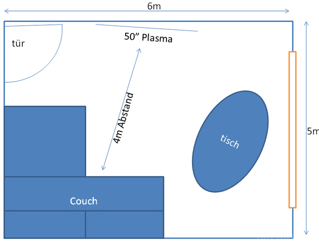 Grundriss WZ Mit Deckenhöhe Ca 3-4m (Neubau)