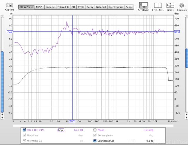 Alpegina 300 Hz Getrennt, Korrigiert